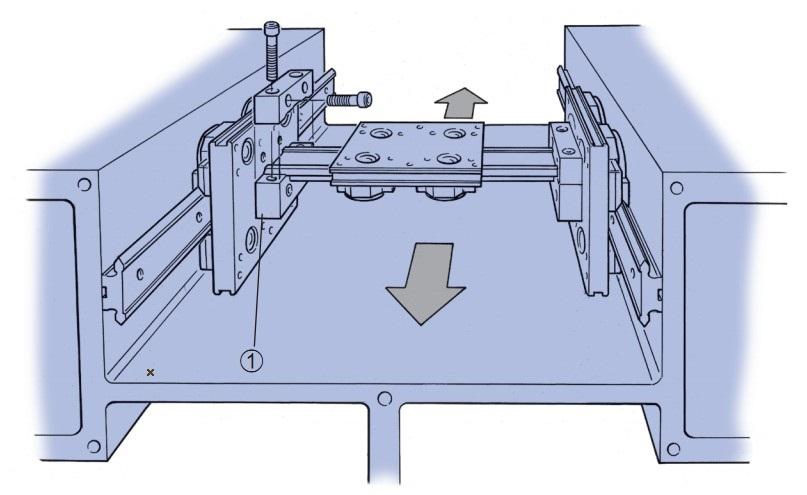 龙门式桁架机械手的导轨系统/传动系统的设计要点