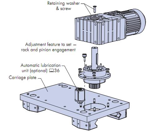 采用这种专用齿轮组件,将使齿轮齿条传动机构的设计和装配变得简单.图片